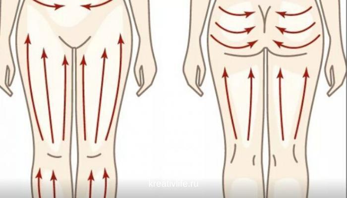 Массажные линии ноги, живот, попа