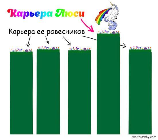 unicorn_ru_11